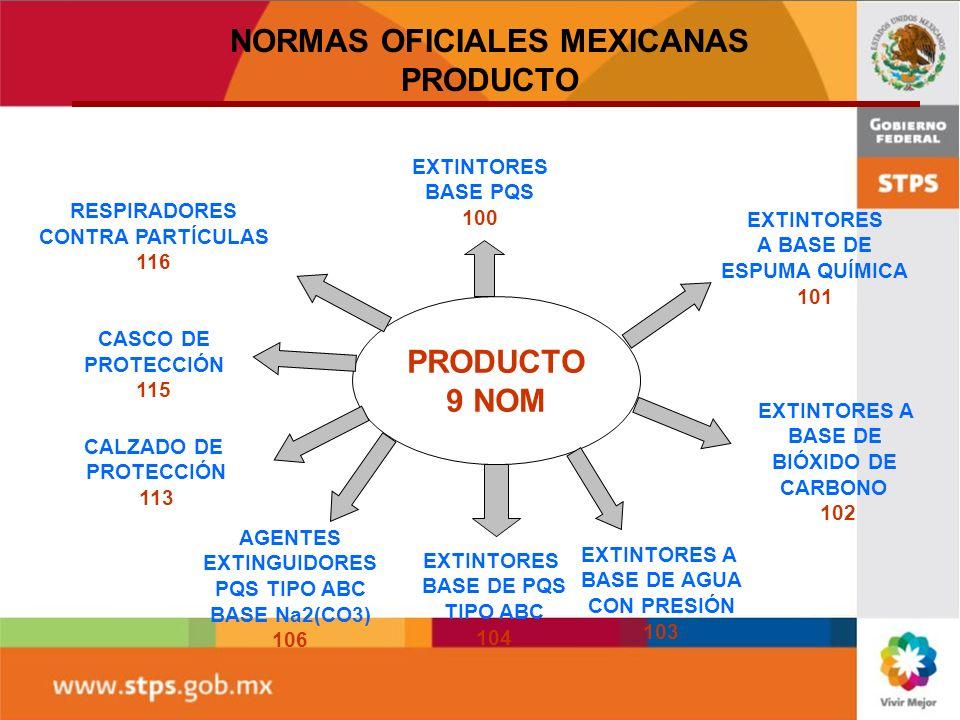 NORMAS OFICIALES MEXICANAS PRODUCTO 9 NOM RESPIRADORES CONTRA PARTÍCULAS 116 CASCO DE PROTECCIÓN 115 AGENTES EXTINGUIDORES PQS TIPO ABC BASE Na2(CO3) 106 EXTINTORES BASE PQS 100 EXTINTORES A BASE DE ESPUMA QUÍMICA 101 EXTINTORES A BASE DE BIÓXIDO DE CARBONO 102 EXTINTORES BASE DE PQS TIPO ABC 104 EXTINTORES A BASE DE AGUA CON PRESIÓN 103 CALZADO DE PROTECCIÓN 113