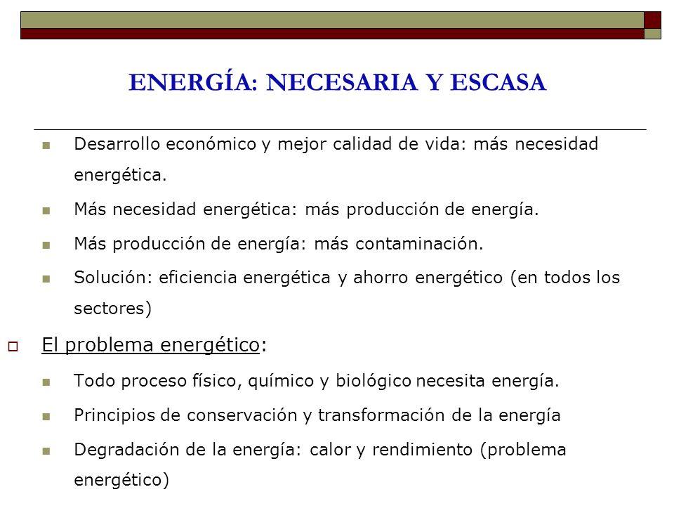 ENERGÍA: NECESARIA Y ESCASA Desarrollo económico y mejor calidad de vida: más necesidad energética. Más necesidad energética: más producción de energí