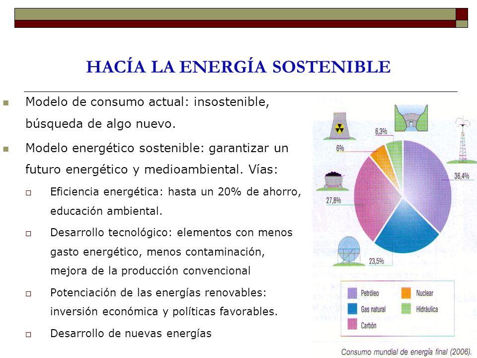 HACÍA LA ENERGÍA SOSTENIBLE Modelo de consumo actual: insostenible, búsqueda de algo nuevo. Modelo energético sostenible: garantizar un futuro energét
