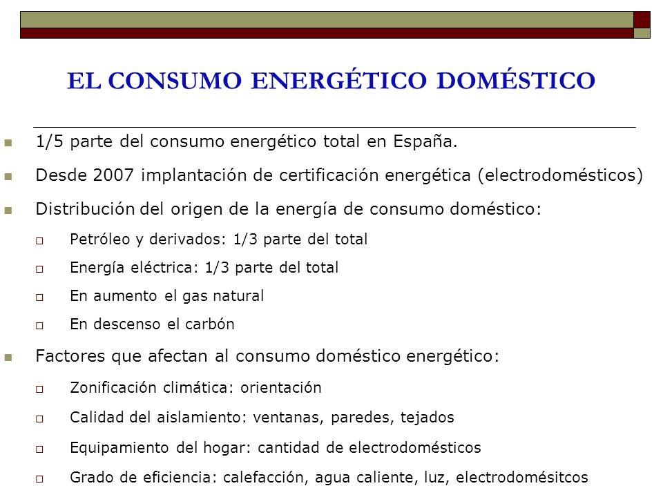 EL CONSUMO ENERGÉTICO DOMÉSTICO 1/5 parte del consumo energético total en España. Desde 2007 implantación de certificación energética (electrodoméstic