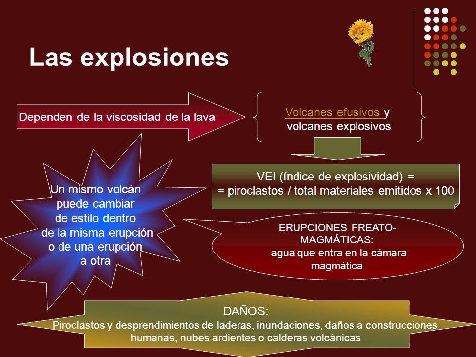 Las explosiones Dependen de la viscosidad de la lava Volcanes efusivos y volcanes explosivos VEI (índice de explosividad) = = piroclastos / total mate