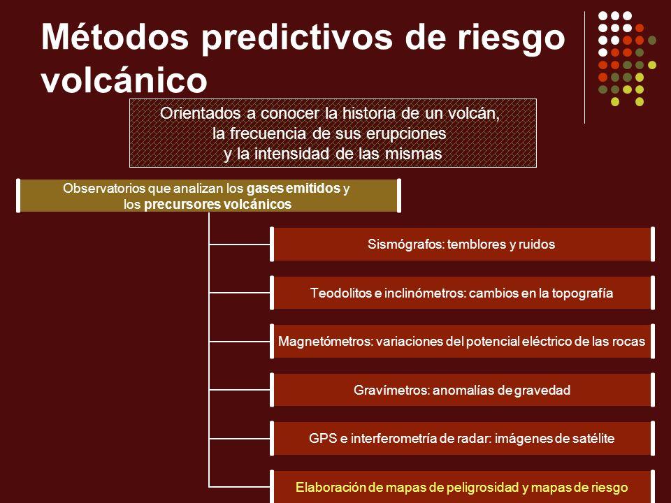 Métodos predictivos de riesgo volcánico Orientados a conocer la historia de un volcán, la frecuencia de sus erupciones y la intensidad de las mismas O