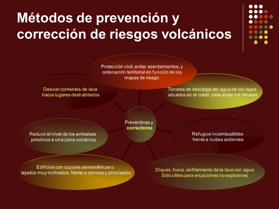 Métodos de prevención y corrección de riesgos volcánicos Preventivas y correctoras Protección civil, evitar asentamientos, y ordenación territorial en