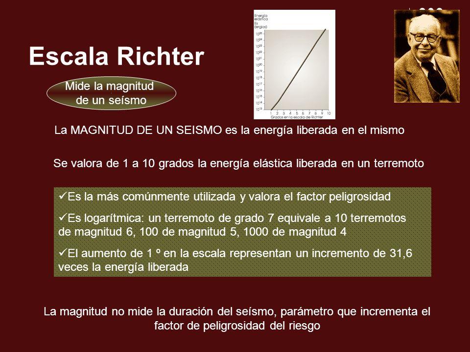 Escala Richter Mide la magnitud de un seísmo La MAGNITUD DE UN SEISMO es la energía liberada en el mismo Se valora de 1 a 10 grados la energía elástic