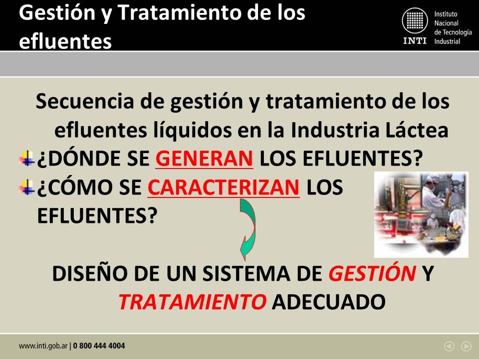 Gestión y Tratamiento de los efluentes Secuencia de gestión y tratamiento de los efluentes líquidos en la Industria Láctea ¿DÓNDE SE GENERAN LOS EFLUE
