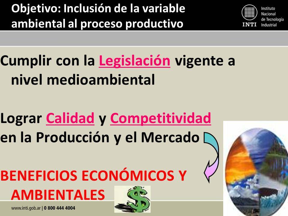 Objetivo: Inclusión de la variable ambiental al proceso productivo Cumplir con la Legislación vigente a nivel medioambiental Lograr Calidad y Competitividad en la Producción y el Mercado BENEFICIOS ECONÓMICOS Y AMBIENTALES