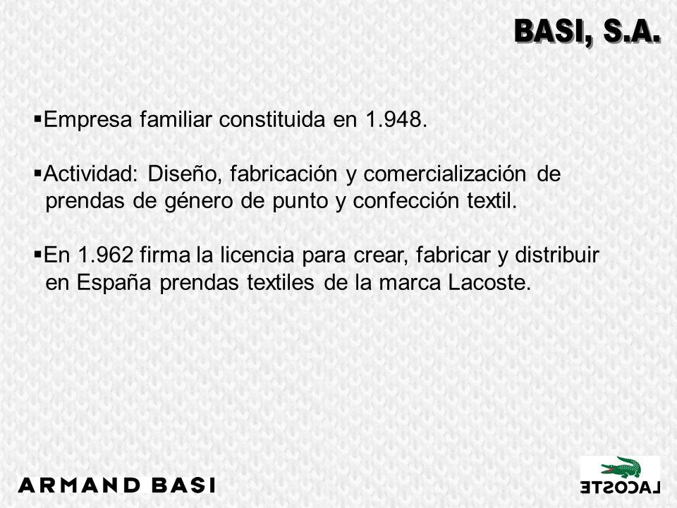 En la actualidad distribuye también calzado y cinturones Lacoste.