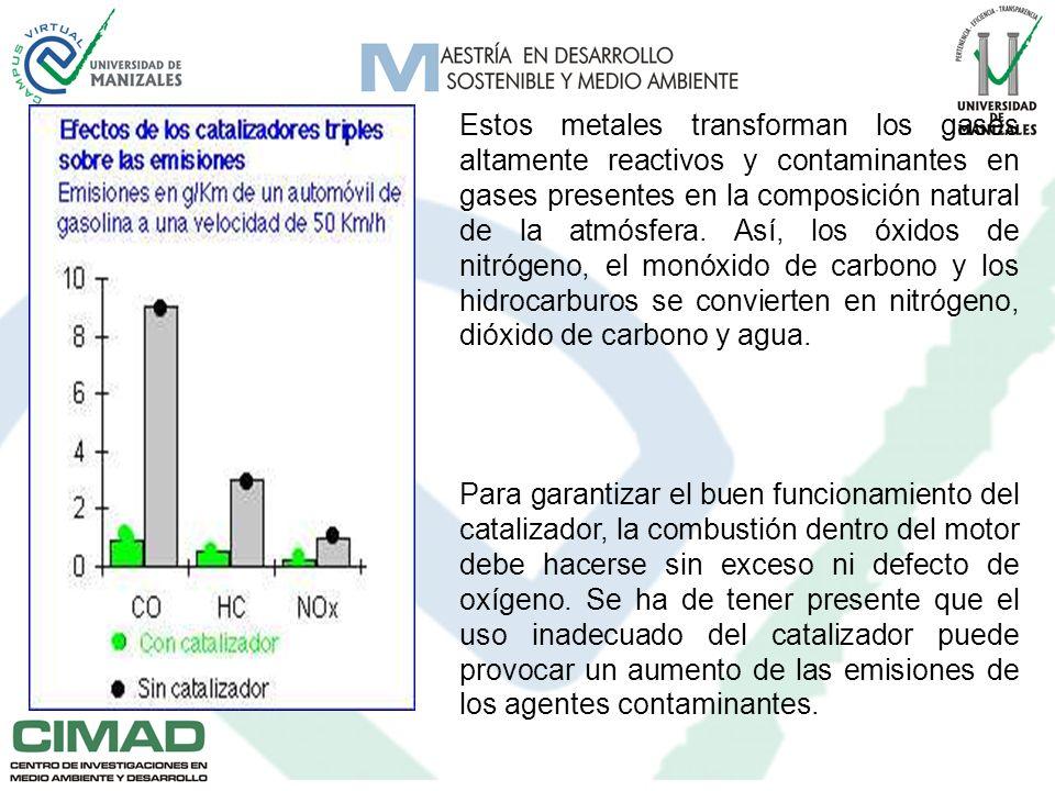 El catalizador de tres vías La composición del aire es de un 78,095% de nitrógeno, un 20,939% de oxígeno, un 0,933% de gases nobles y un 0,031% de dióxido de carbono.