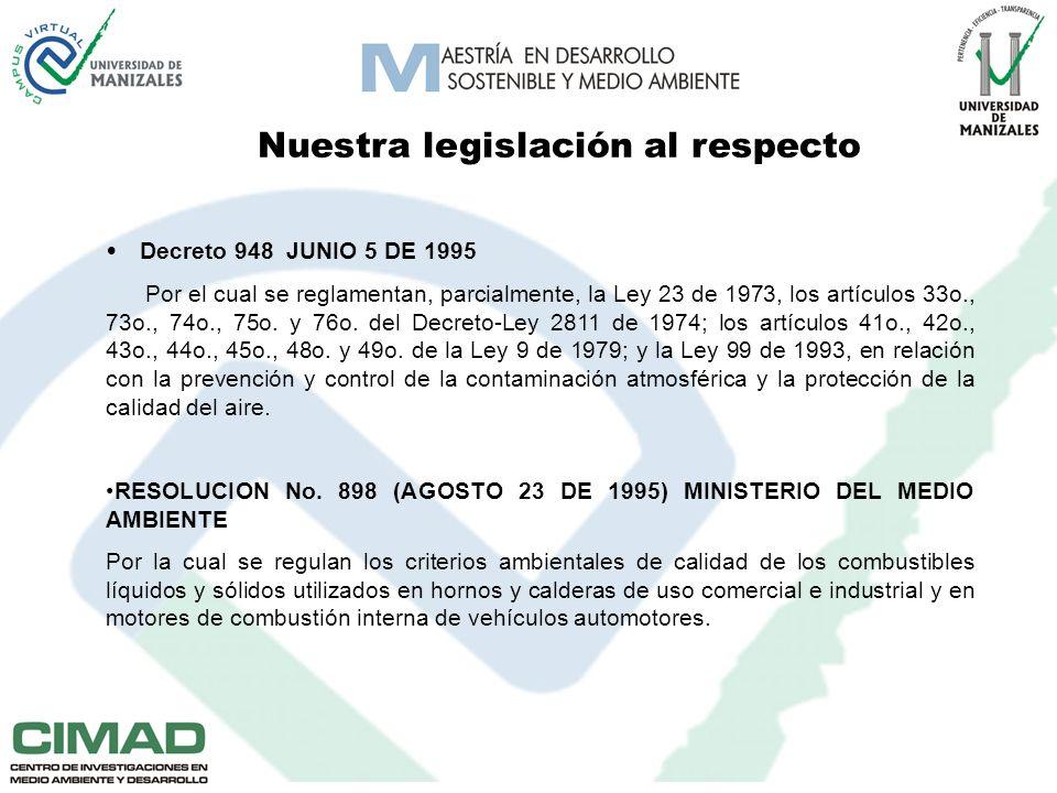 Nuestra legislación al respecto Decreto 948 JUNIO 5 DE 1995 Por el cual se reglamentan, parcialmente, la Ley 23 de 1973, los artículos 33o., 73o., 74o., 75o.