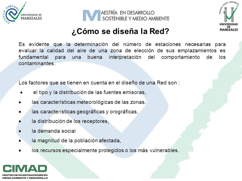 ¿Qué es y cómo se estructura la Red de Vigilancia de la Contaminación.