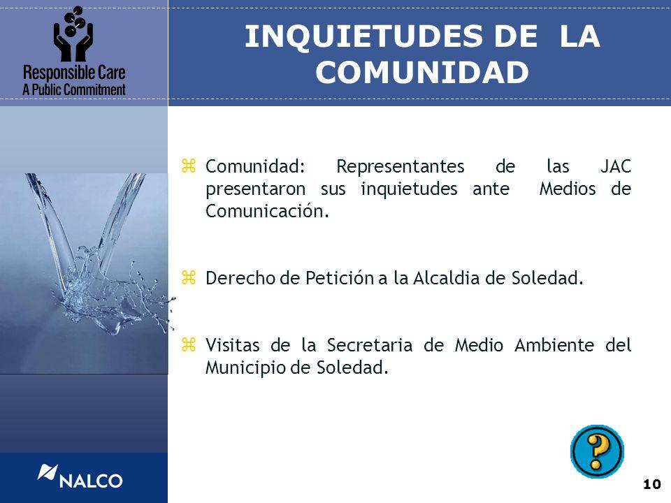 10 zComunidad: Representantes de las JAC presentaron sus inquietudes ante Medios de Comunicación. zDerecho de Petición a la Alcaldia de Soledad. zVisi