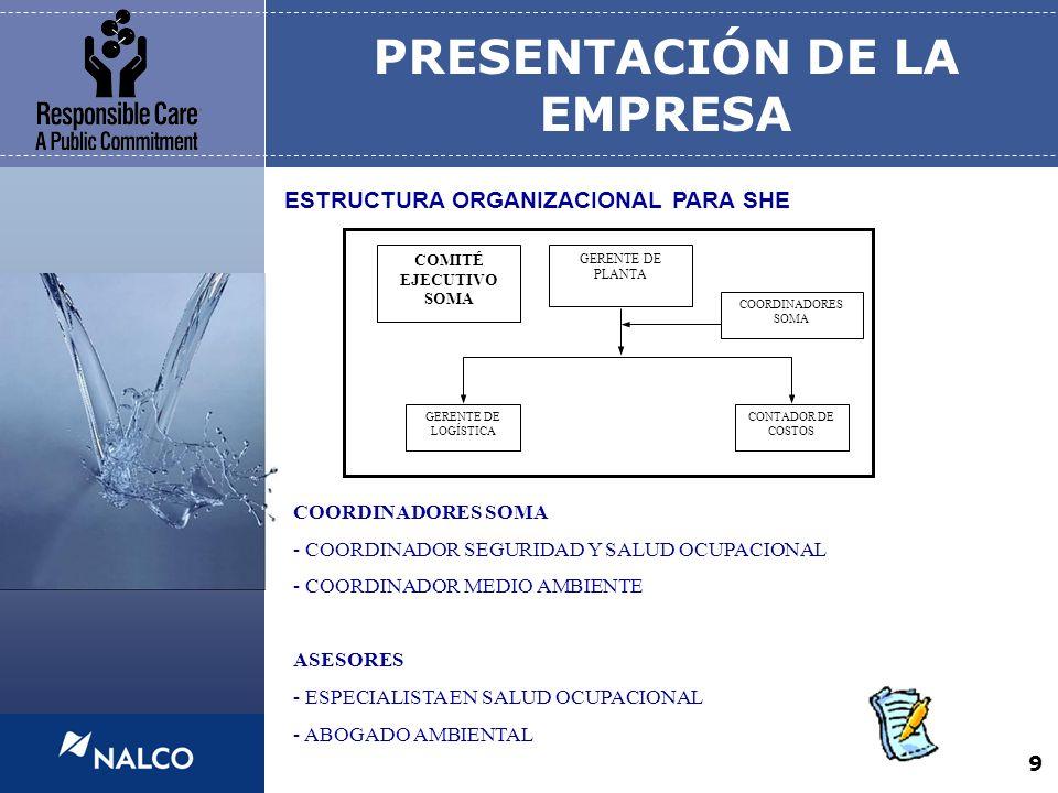 9 PRESENTACIÓN DE LA EMPRESA ESTRUCTURA ORGANIZACIONAL PARA SHE COORDINADORES SOMA - COORDINADOR SEGURIDAD Y SALUD OCUPACIONAL - COORDINADOR MEDIO AMB