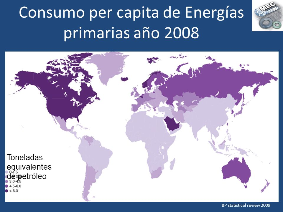 Consumo per capita de Energías primarias año 2008 Toneladas equivalentes de petróleo BP statistical review 2009