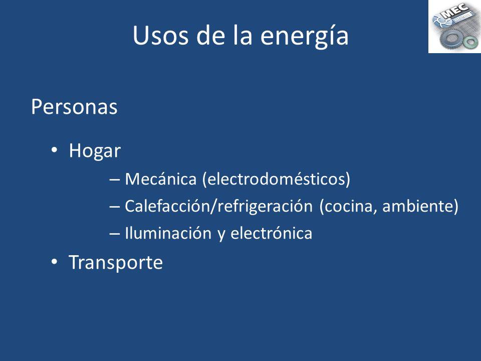 Personas Hogar – Mecánica (electrodomésticos) – Calefacción/refrigeración (cocina, ambiente) – Iluminación y electrónica Transporte Usos de la energía