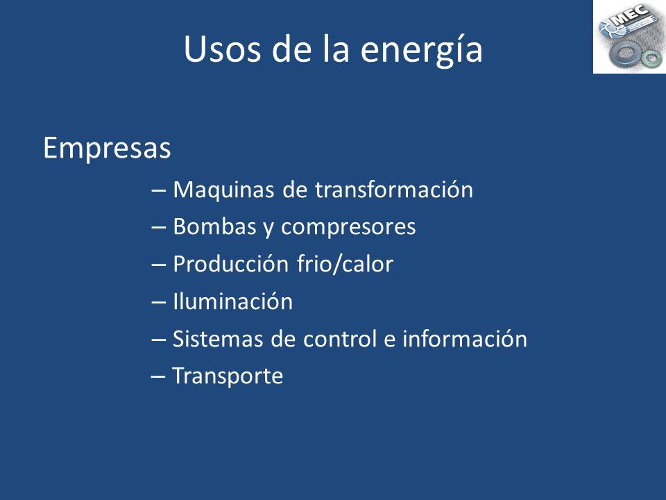 Empresas – Maquinas de transformación – Bombas y compresores – Producción frio/calor – Iluminación – Sistemas de control e información – Transporte Us