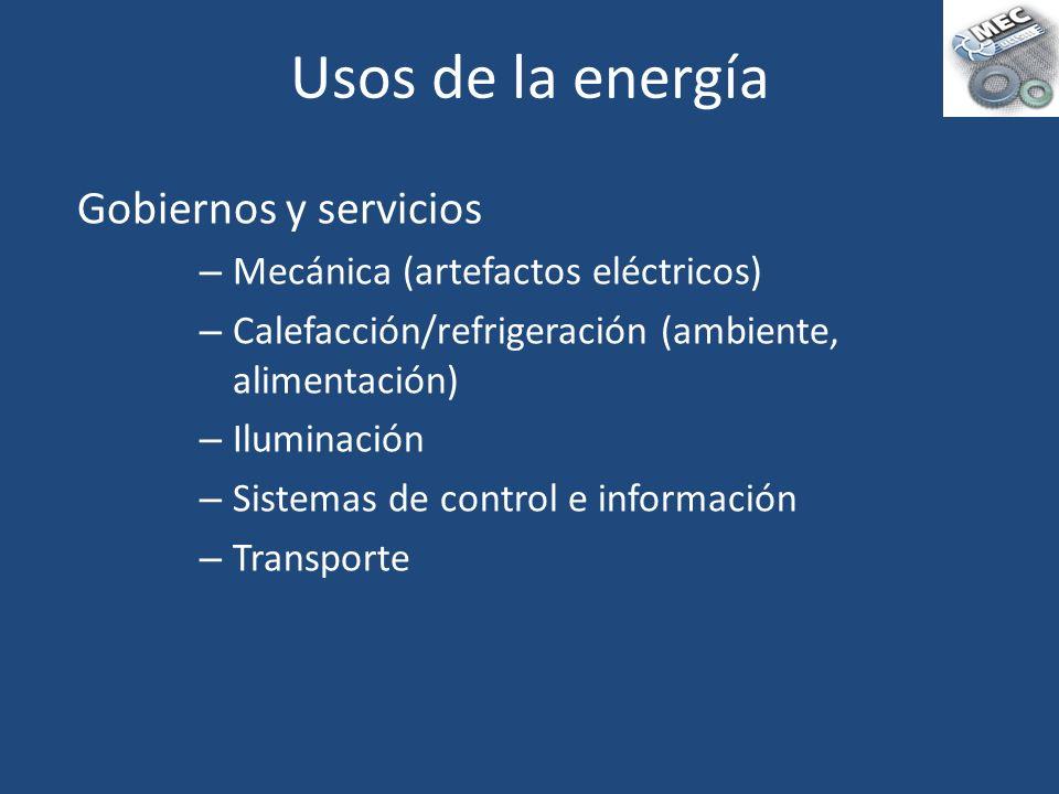 Gobiernos y servicios – Mecánica (artefactos eléctricos) – Calefacción/refrigeración (ambiente, alimentación) – Iluminación – Sistemas de control e in