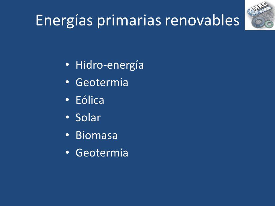 Hidro-energía Geotermia Eólica Solar Biomasa Geotermia Energías primarias renovables