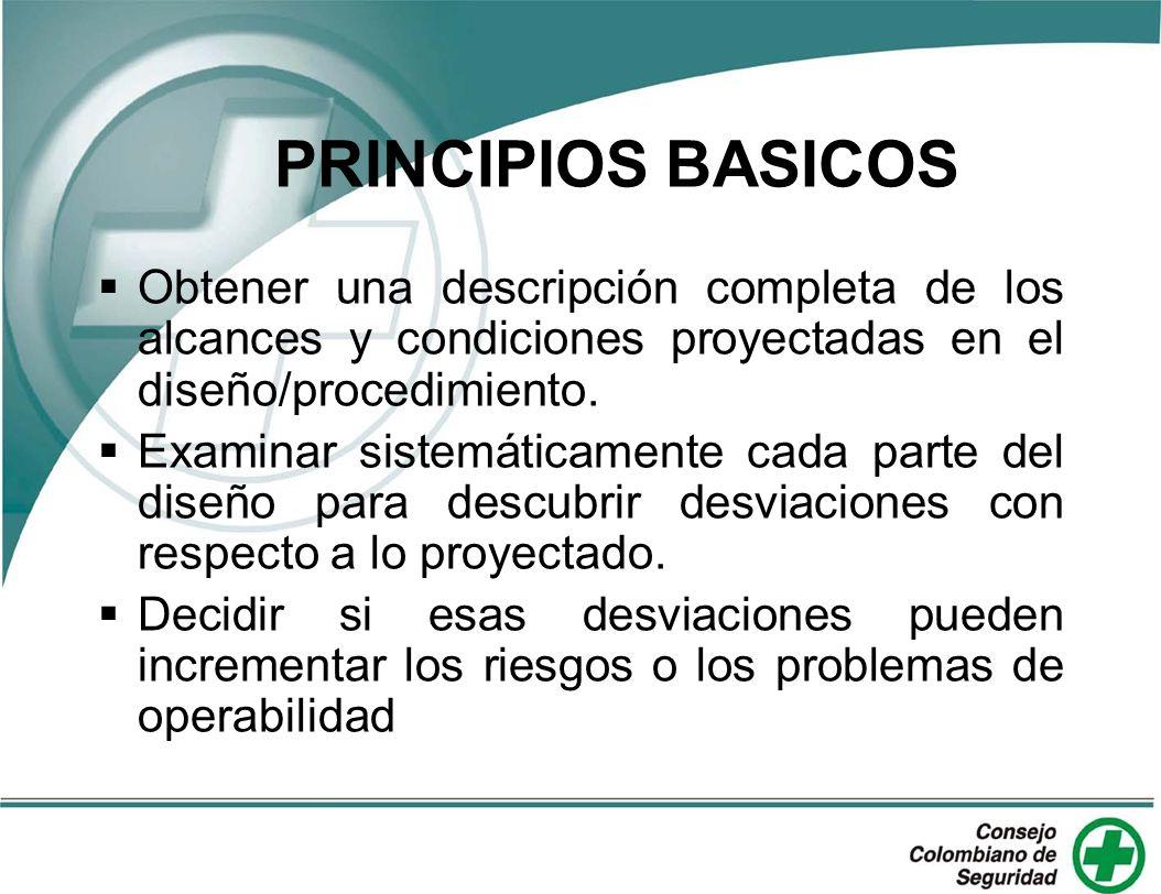 PRINCIPIOS BASICOS Obtener una descripción completa de los alcances y condiciones proyectadas en el diseño/procedimiento. Examinar sistemáticamente ca