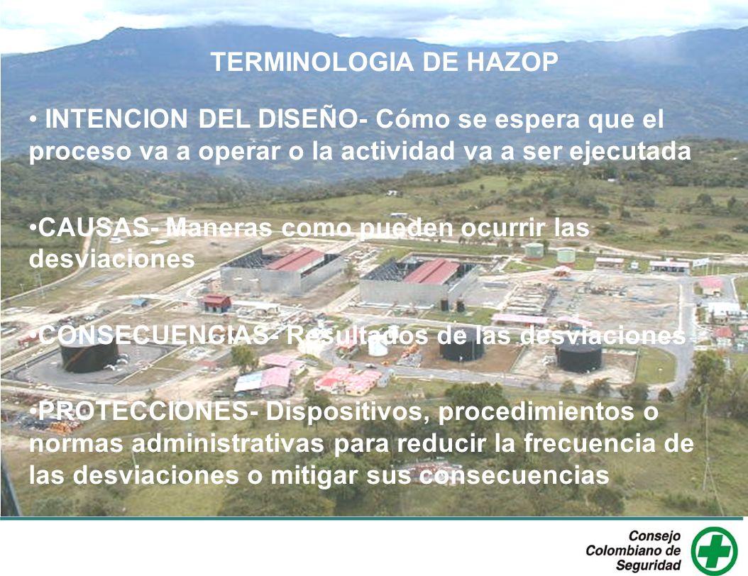 TERMINOLOGIA DE HAZOP INTENCION DEL DISEÑO- Cómo se espera que el proceso va a operar o la actividad va a ser ejecutada CAUSAS- Maneras como pueden oc