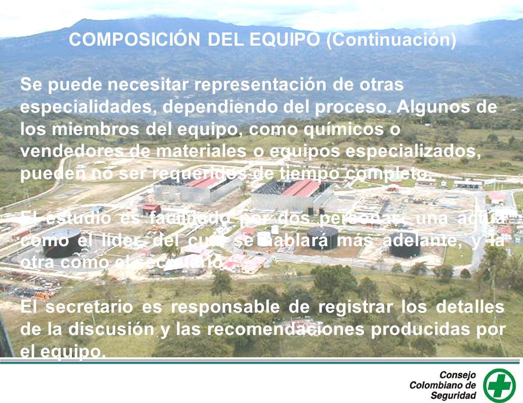 COMPOSICIÓN DEL EQUIPO (Continuación) Se puede necesitar representación de otras especialidades, dependiendo del proceso. Algunos de los miembros del
