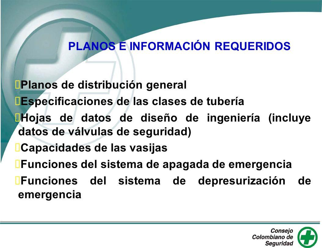 PLANOS E INFORMACIÓN REQUERIDOS Planos de distribución general Especificaciones de las clases de tubería Hojas de datos de diseño de ingeniería (inclu