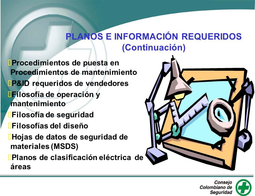 PLANOS E INFORMACIÓN REQUERIDOS (Continuación) Procedimientos de puesta en Procedimientos de mantenimiento P&ID requeridos de vendedores Filosofía de