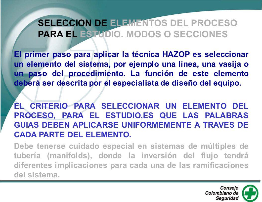 SELECCION DE ELEMENTOS DEL PROCESO PARA EL ESTUDIO. MODOS O SECCIONES El primer paso para aplicar la técnica HAZOP es seleccionar un elemento del sist