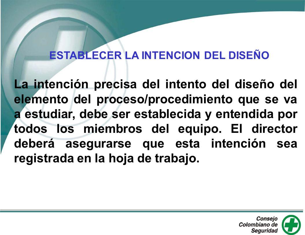ESTABLECER LA INTENCION DEL DISEÑO La intención precisa del intento del diseño del elemento del proceso/procedimiento que se va a estudiar, debe ser e