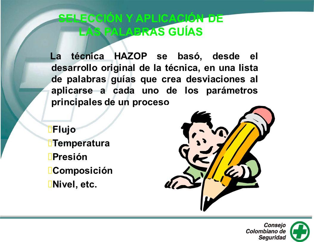 SELECCIÓN Y APLICACIÓN DE LAS PALABRAS GUÍAS La técnica HAZOP se basó, desde el desarrollo original de la técnica, en una lista de palabras guías que