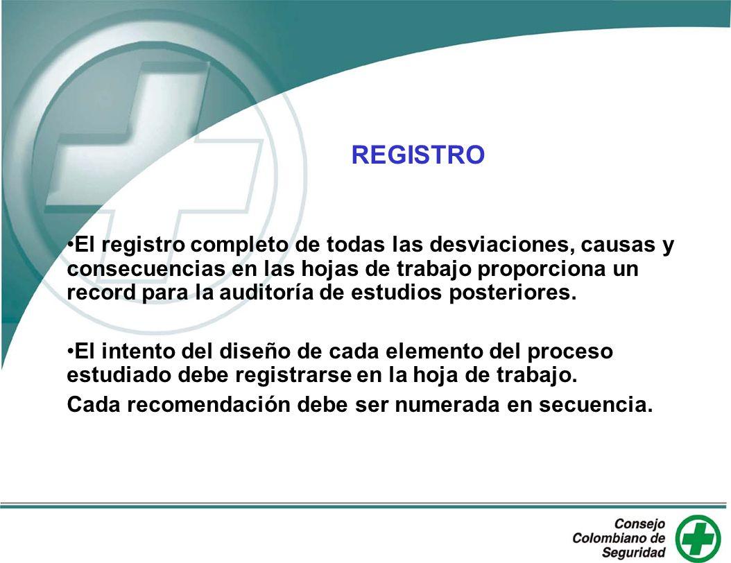 REGISTRO El registro completo de todas las desviaciones, causas y consecuencias en las hojas de trabajo proporciona un record para la auditoría de est