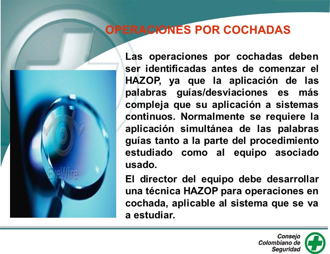 OPERACIONES POR COCHADAS Las operaciones por cochadas deben ser identificadas antes de comenzar el HAZOP, ya que la aplicación de las palabras guías/d