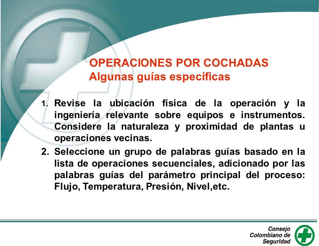 OPERACIONES POR COCHADAS Algunas guías específicas 1. Revise la ubicación física de la operación y la ingeniería relevante sobre equipos e instrumento