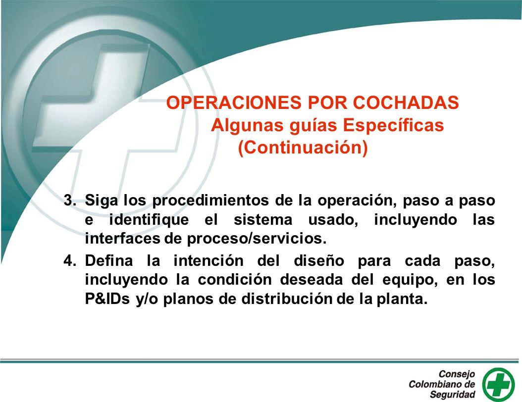 OPERACIONES POR COCHADAS Algunas guías Específicas (Continuación) 3. Siga los procedimientos de la operación, paso a paso e identifique el sistema usa