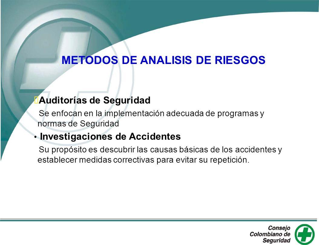 METODOS DE ANALISIS DE RIESGOS Auditorías de Seguridad Se enfocan en la implementación adecuada de programas y normas de Seguridad Investigaciones de