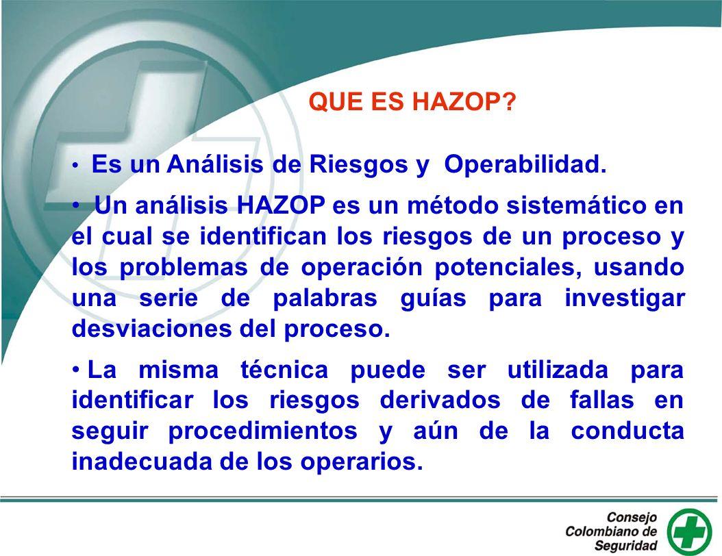 QUE ES HAZOP? Es un Análisis de Riesgos y Operabilidad. Un análisis HAZOP es un método sistemático en el cual se identifican los riesgos de un proceso