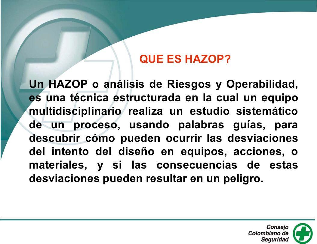 QUE ES HAZOP? Un HAZOP o análisis de Riesgos y Operabilidad, es una técnica estructurada en la cual un equipo multidisciplinario realiza un estudio si