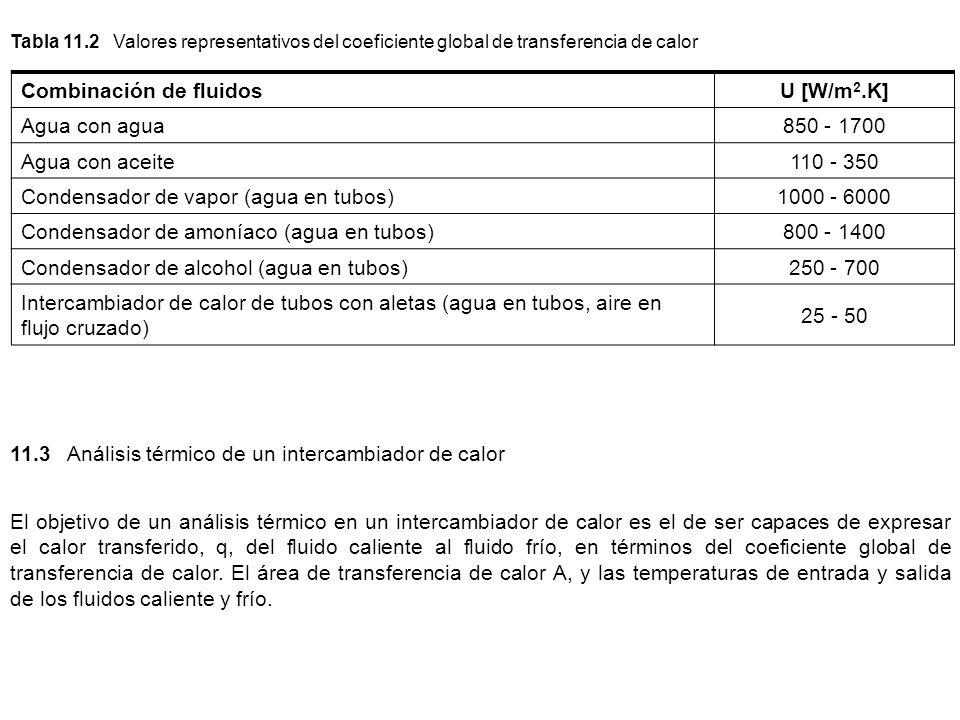 Tabla 11.2 Valores representativos del coeficiente global de transferencia de calor 11.3 Análisis térmico de un intercambiador de calor El objetivo de