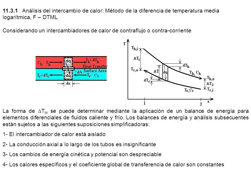 11.3.1 Análisis del intercambio de calor: Método de la diferencia de temperatura media logarítmica, F – DTML La forma de T m se puede determinar media