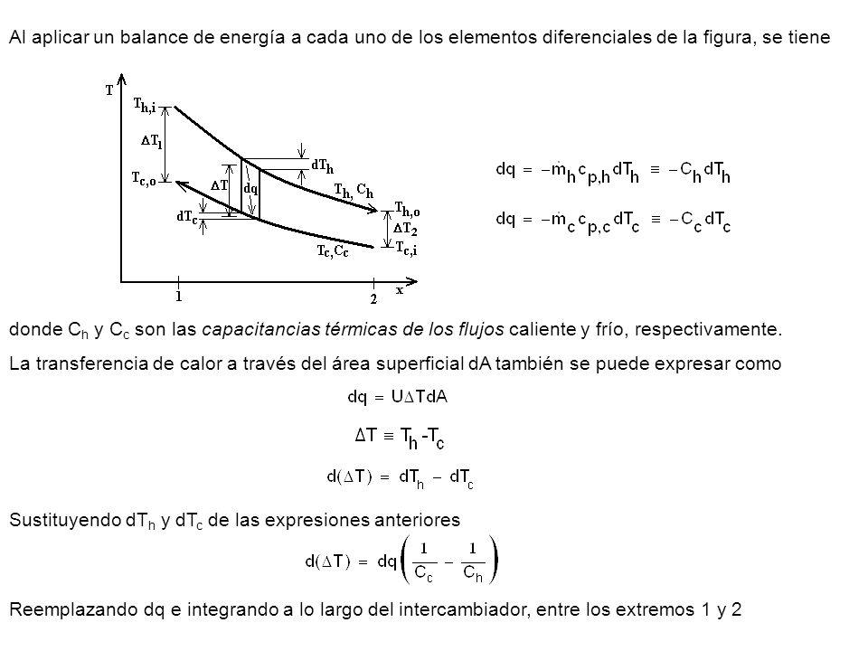Al aplicar un balance de energía a cada uno de los elementos diferenciales de la figura, se tiene donde C h y C c son las capacitancias térmicas de lo