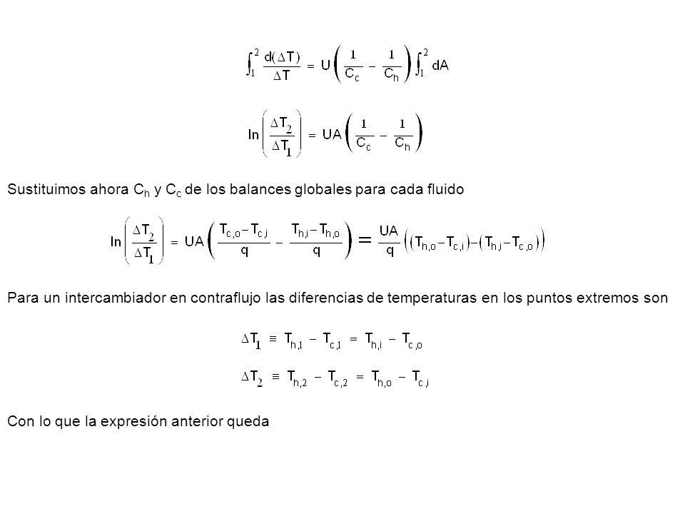 Sustituimos ahora C h y C c de los balances globales para cada fluido Para un intercambiador en contraflujo las diferencias de temperaturas en los pun