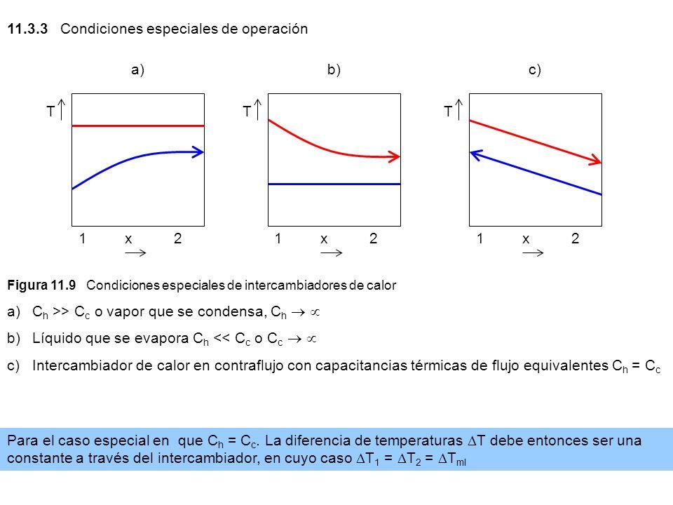 11.3.3 Condiciones especiales de operación Figura 11.9 Condiciones especiales de intercambiadores de calor a)C h >> C c o vapor que se condensa, C h b