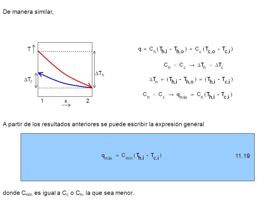 11.19 1 x 2 T T h T c De manera similar, A partir de los resultados anteriores se puede escribir la expresión general donde C mín es igual a C c o C h