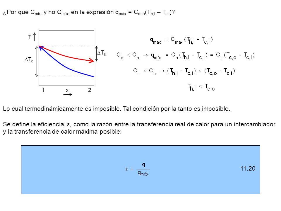 11.20 ¿Por qué C mín y no C máx en la expresión q máx = C mín (T h,i – T c,i )? 1 x 2 T T h T c Lo cual termodinámicamente es imposible. Tal condición