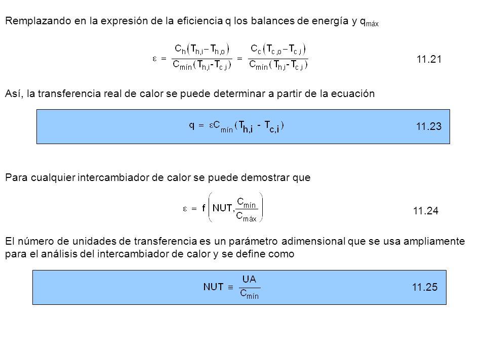 11.25 Remplazando en la expresión de la eficiencia q los balances de energía y q máx 11.23 Así, la transferencia real de calor se puede determinar a p