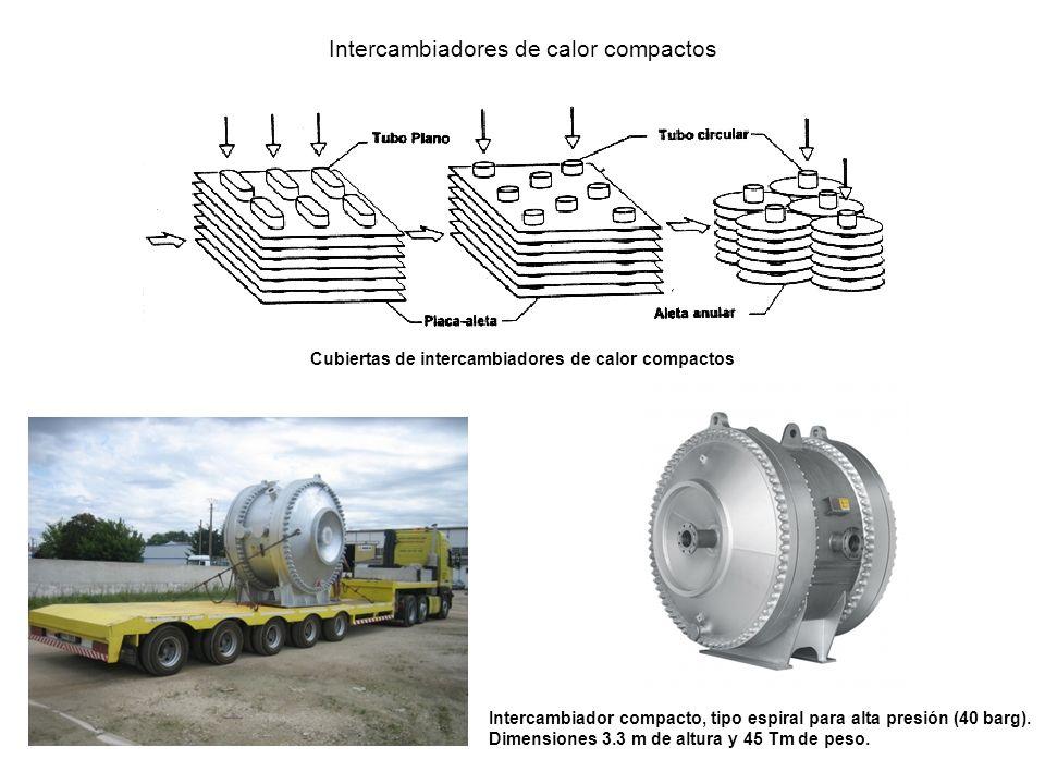 Intercambiadores de calor compactos Cubiertas de intercambiadores de calor compactos Intercambiador compacto, tipo espiral para alta presión (40 barg)