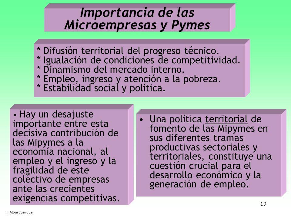 10 * Difusión territorial del progreso técnico. * Igualación de condiciones de competitividad. * Dinamismo del mercado interno. * Empleo, ingreso y at