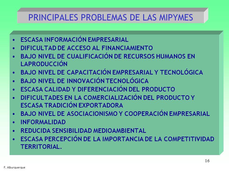 16 PRINCIPALES PROBLEMAS DE LAS MIPYMES ESCASA INFORMACIÓN EMPRESARIAL DIFICULTAD DE ACCESO AL FINANCIAMIENTO BAJO NIVEL DE CUALIFICACIÓN DE RECURSOS