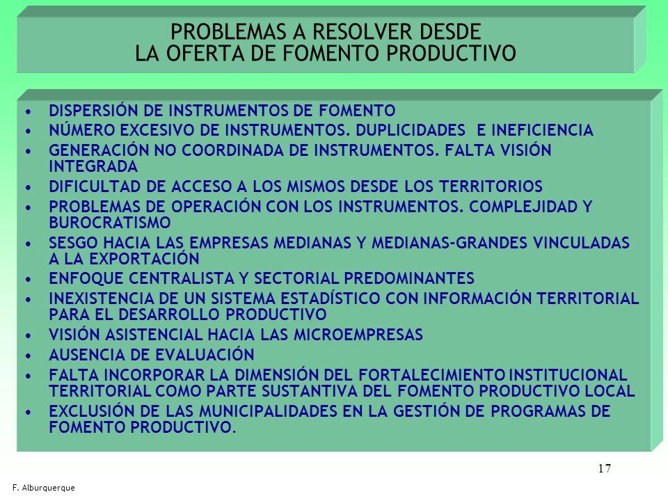 17 PROBLEMAS A RESOLVER DESDE LA OFERTA DE FOMENTO PRODUCTIVO DISPERSIÓN DE INSTRUMENTOS DE FOMENTO NÚMERO EXCESIVO DE INSTRUMENTOS. DUPLICIDADES E IN
