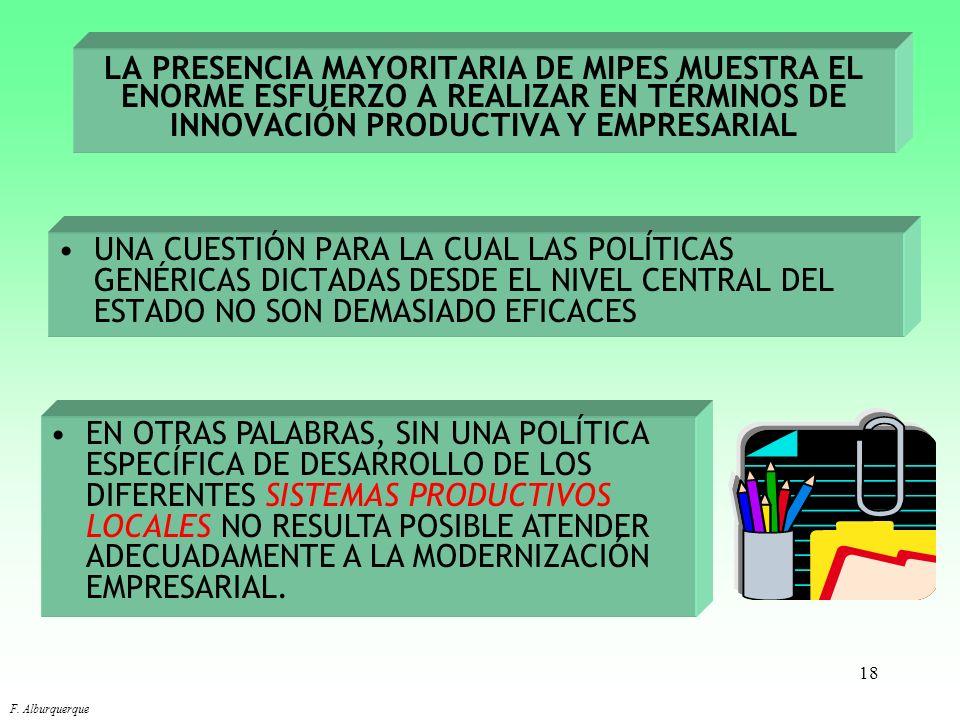 18 LA PRESENCIA MAYORITARIA DE MIPES MUESTRA EL ENORME ESFUERZO A REALIZAR EN TÉRMINOS DE INNOVACIÓN PRODUCTIVA Y EMPRESARIAL UNA CUESTIÓN PARA LA CUA