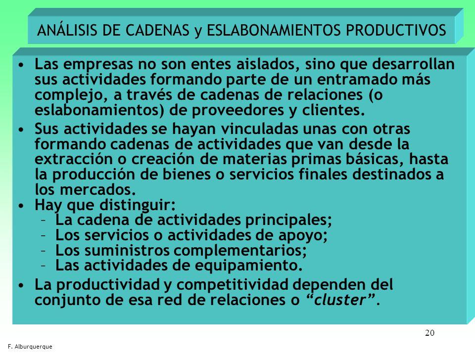 20 ANÁLISIS DE CADENAS y ESLABONAMIENTOS PRODUCTIVOS Las empresas no son entes aislados, sino que desarrollan sus actividades formando parte de un ent